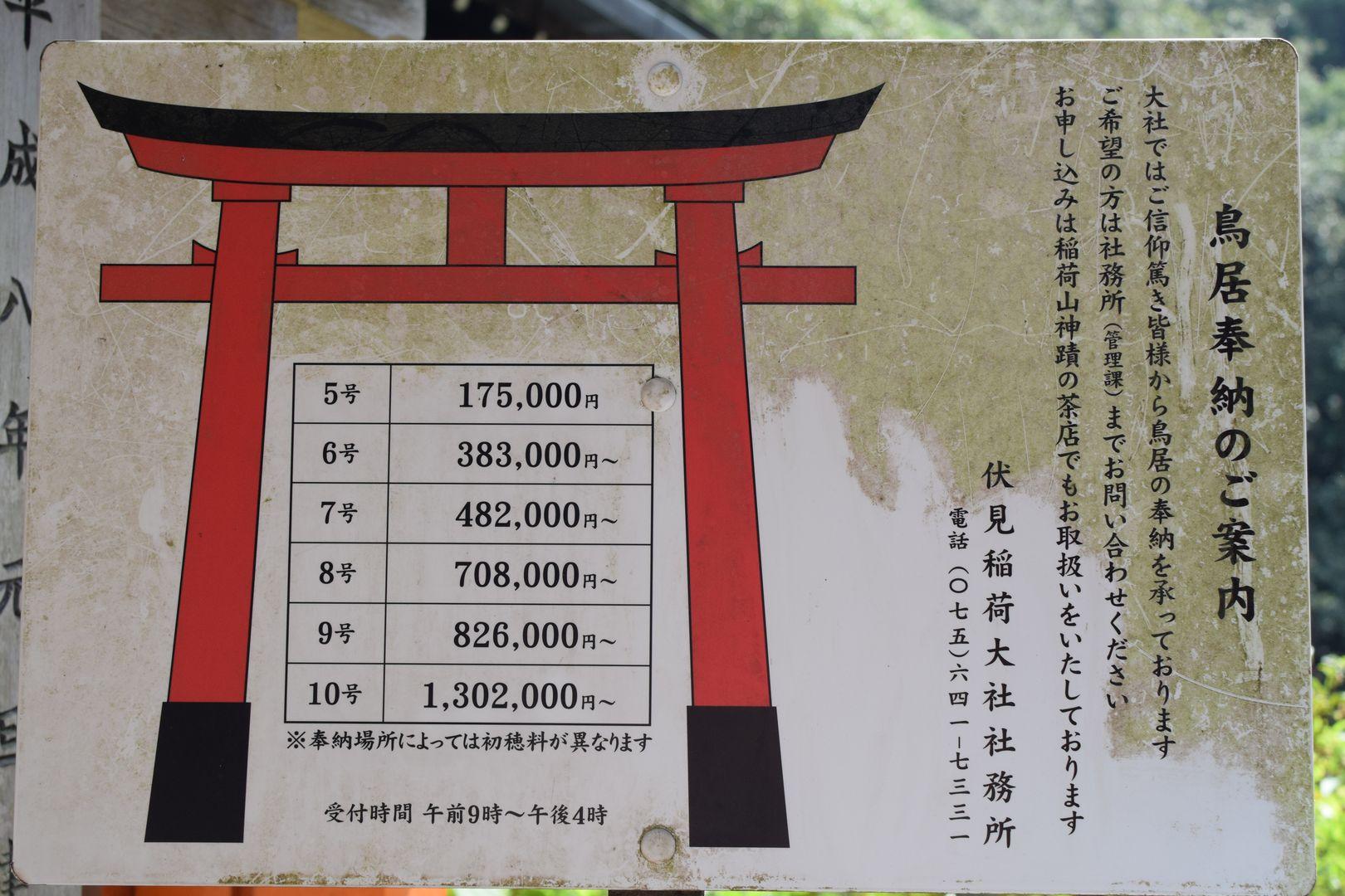 price of Torii at Fushimi Inari Taisha, Kyoto